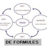 de Formules app